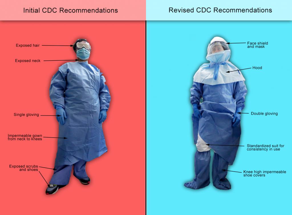 Ebola Barrier Nursing Medic15